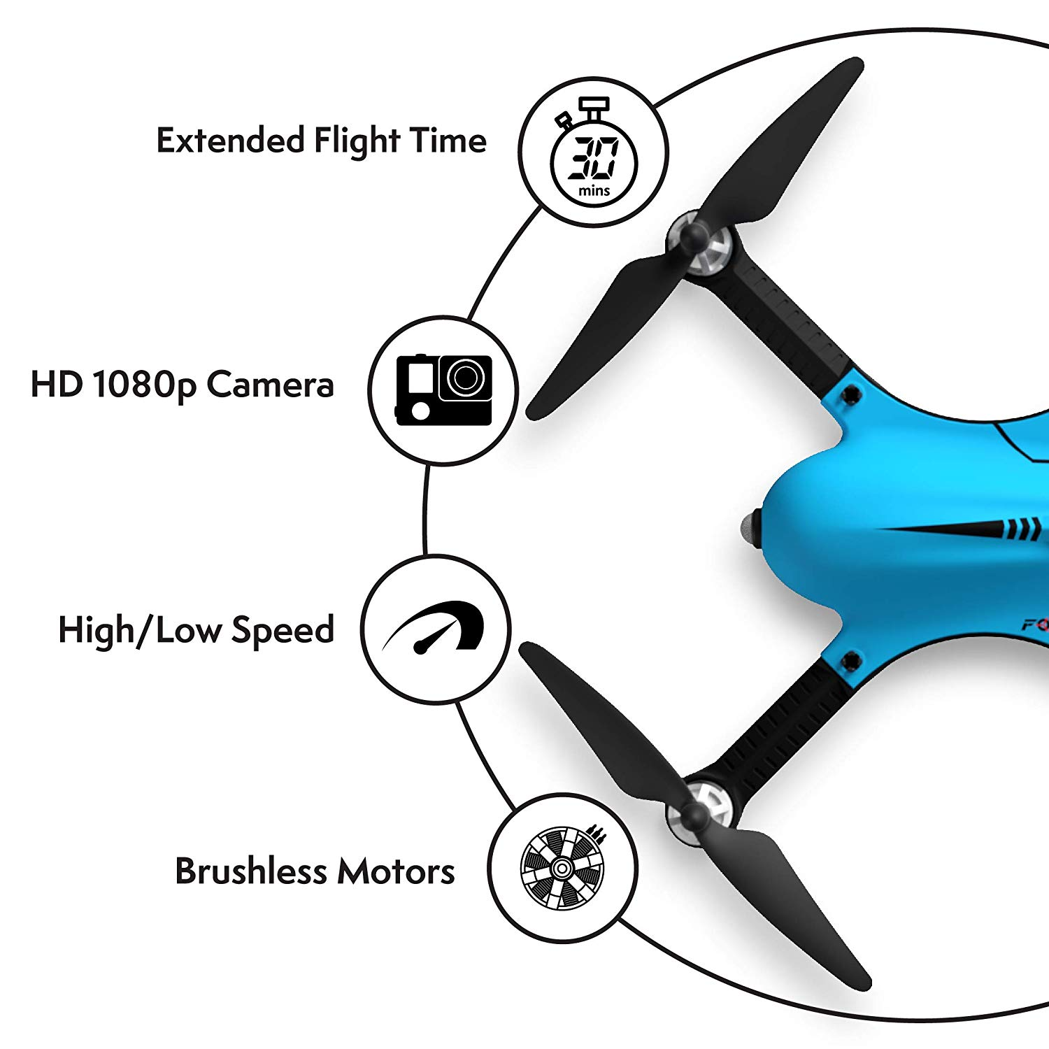Force1 F100G Drone Features