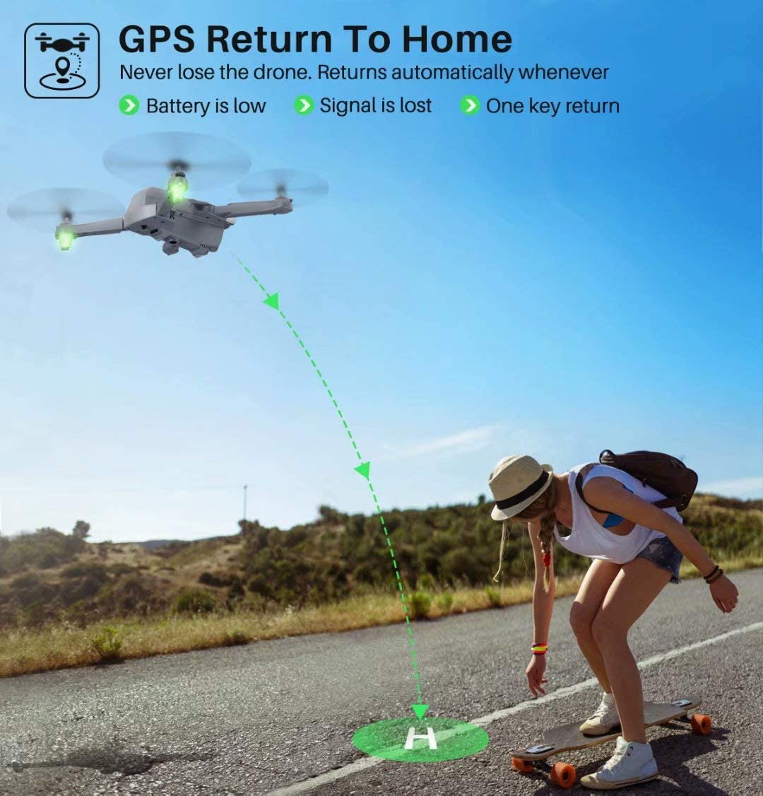SYMA X500 GPS Auto Return Home