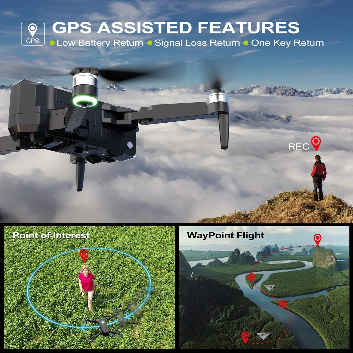 aovo PRO66 GPS Assisted Featuers