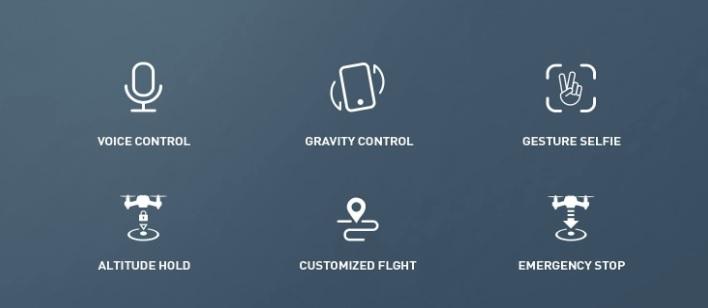 HS440 Flight Functions
