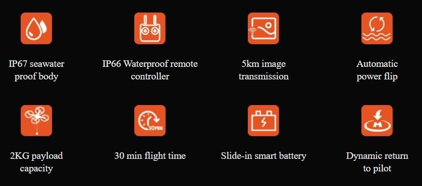 Swellpro SplashDrone 4 Main Features